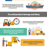 Why You Need a Freight Forwarding Partner in Your Supply Chain? [Infographic]
